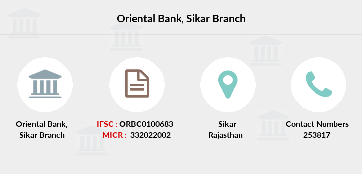 Oriental-bank-of-commerce Sikar branch