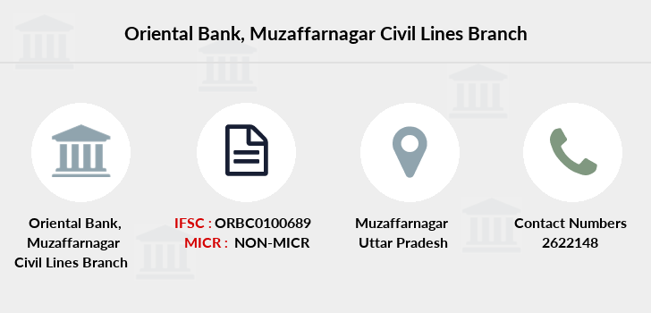 Oriental-bank-of-commerce Muzaffarnagar-civil-lines branch