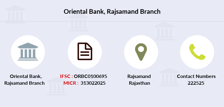 Oriental-bank-of-commerce Rajsamand branch