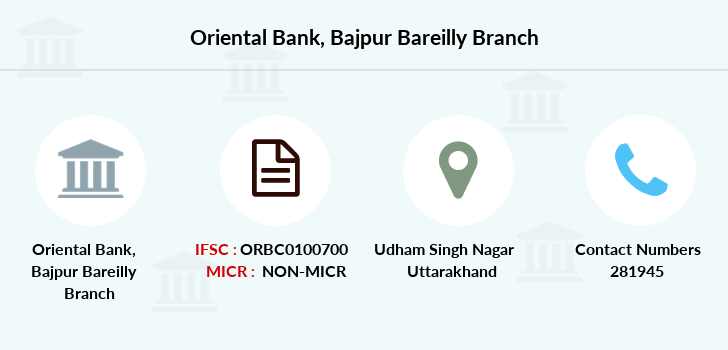 Oriental-bank-of-commerce Bajpur-bareilly branch