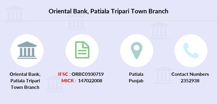 Oriental-bank-of-commerce Patiala-tripari-town branch