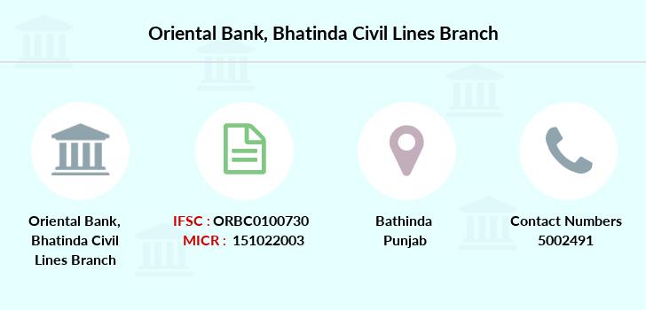 Oriental-bank-of-commerce Bhatinda-civil-lines branch