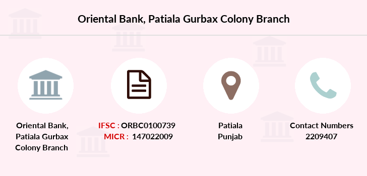 Oriental-bank-of-commerce Patiala-gurbax-colony branch