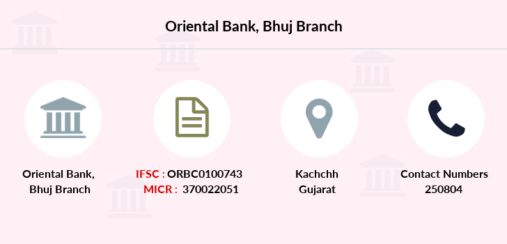 Oriental-bank-of-commerce Bhuj branch