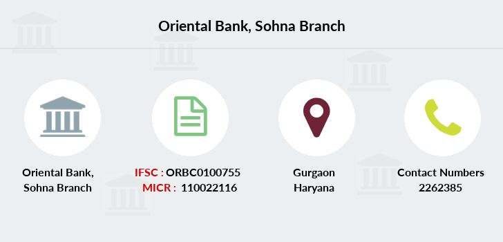 Oriental-bank-of-commerce Sohna branch