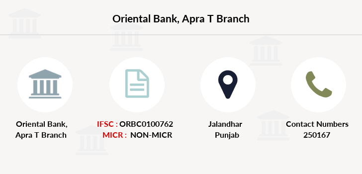 Oriental-bank-of-commerce Apra-jalandhar branch
