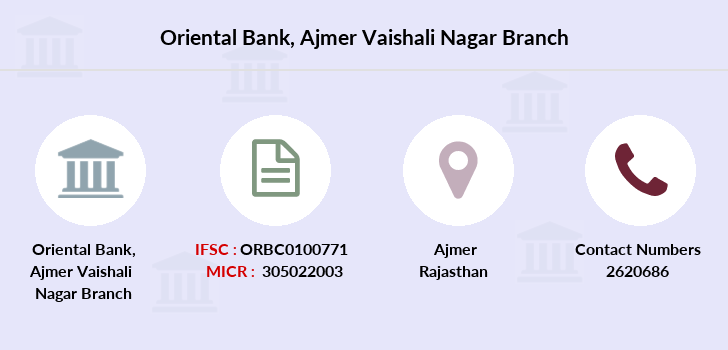 Oriental-bank-of-commerce Ajmer-vaishali-nagar branch