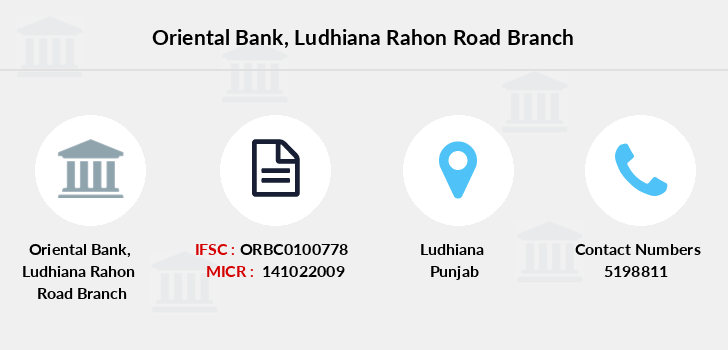 Oriental-bank-of-commerce Ludhiana-rahon-road branch