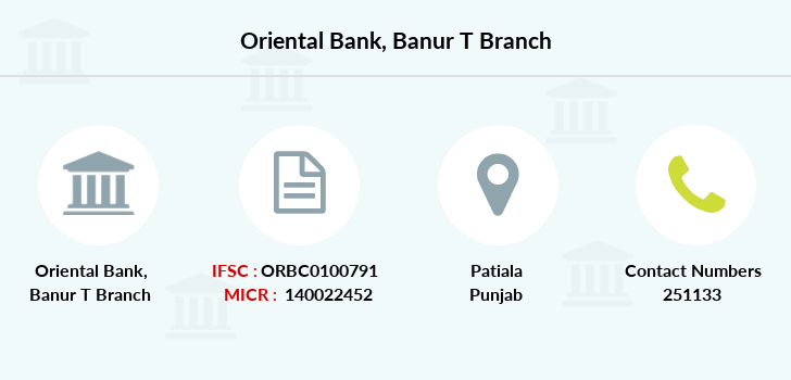 Oriental-bank-of-commerce Banur-t branch