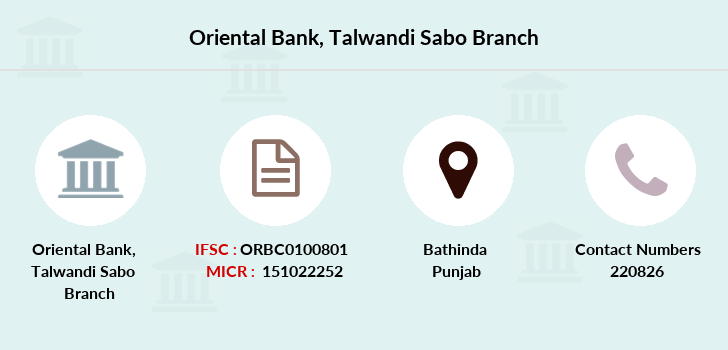 Oriental-bank-of-commerce Talwandi-sabo branch