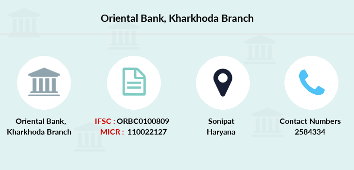 Oriental-bank-of-commerce Kharkhoda branch