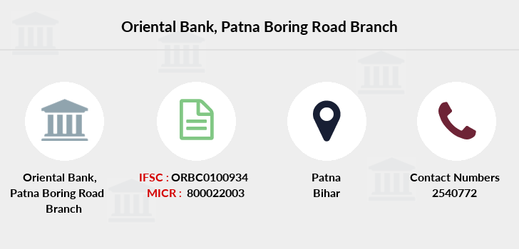 Oriental-bank-of-commerce Patna-boring-road branch