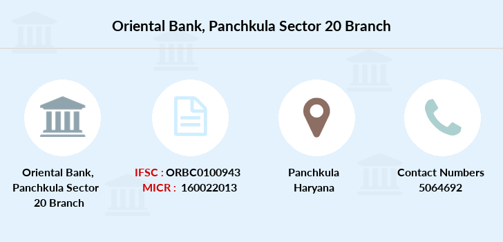 Oriental-bank-of-commerce Panchkula-sector-20 branch