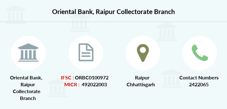 Oriental-bank-of-commerce Raipur-collectorate branch