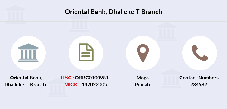 Oriental-bank-of-commerce Dhalleke-t branch