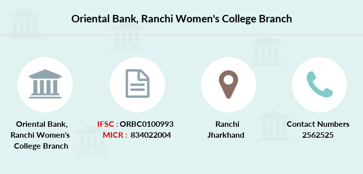 Oriental-bank-of-commerce Ranchi-women-s-college branch