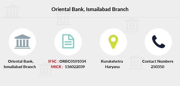 Oriental-bank-of-commerce Ismailabad branch