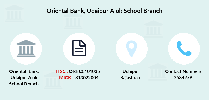 Oriental-bank-of-commerce Udaipur-alok-school branch