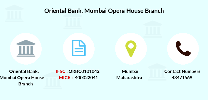 Oriental-bank-of-commerce Mumbai-opera-house branch