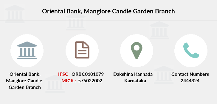 Oriental-bank-of-commerce Manglore-candle-garden branch