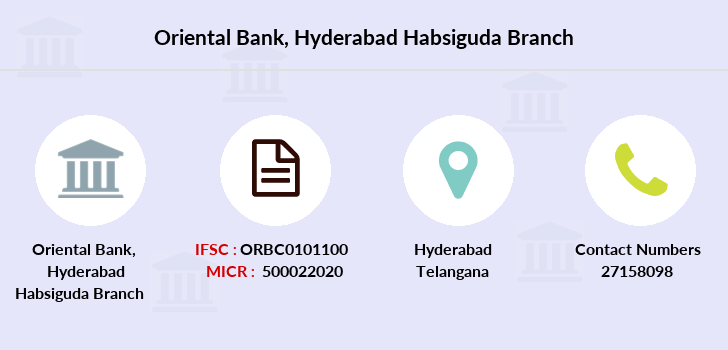 Oriental-bank-of-commerce Hyderabad-habsiguda branch