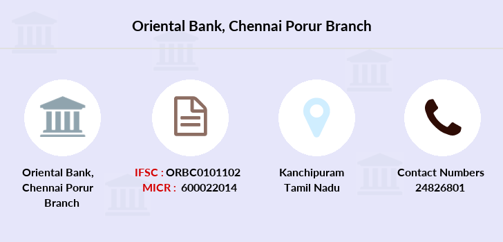 Oriental-bank-of-commerce Chennai-porur branch