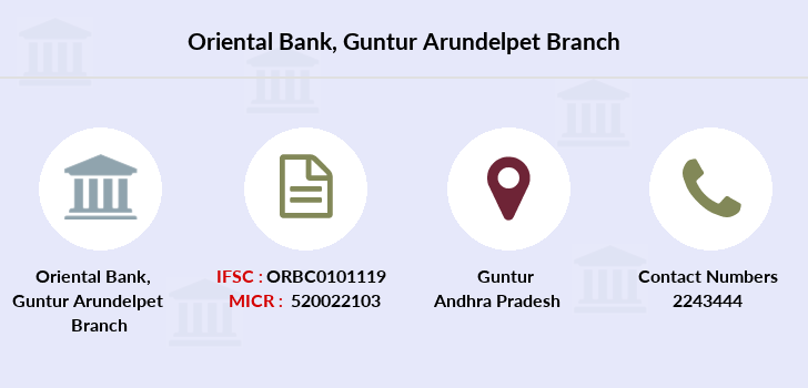 Oriental-bank-of-commerce Guntur-arundelpet branch