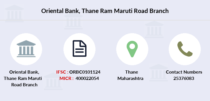 Oriental-bank-of-commerce Thane-ram-maruti-road branch