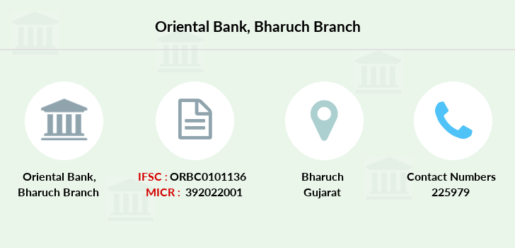 Oriental-bank-of-commerce Bharuch branch