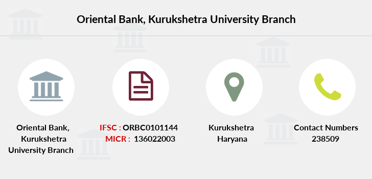 Oriental-bank-of-commerce Kurukshetra-university branch