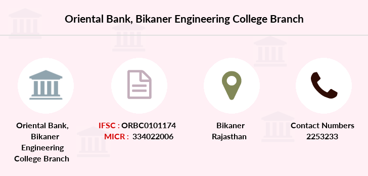 Oriental-bank-of-commerce Bikaner-engineering-college branch