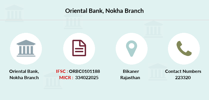 Oriental-bank-of-commerce Nokha branch