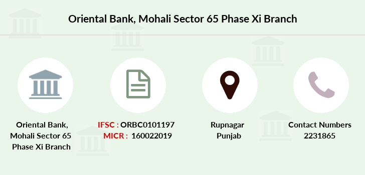 Oriental-bank-of-commerce Mohali-sector-65-phase-xi branch