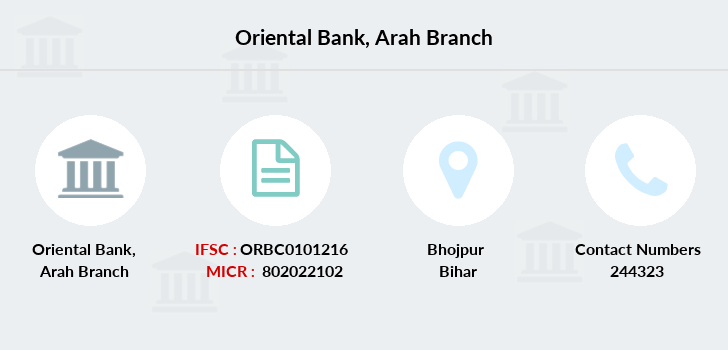 Oriental-bank-of-commerce Arah branch