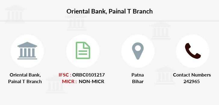 Oriental-bank-of-commerce Painal-district-patna branch