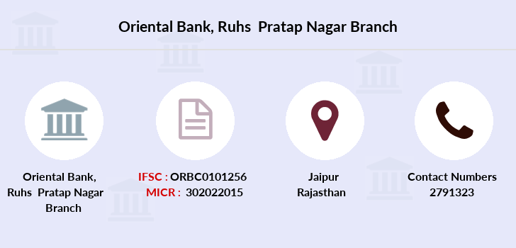 Oriental-bank-of-commerce Ruhs-pratap-nagar branch
