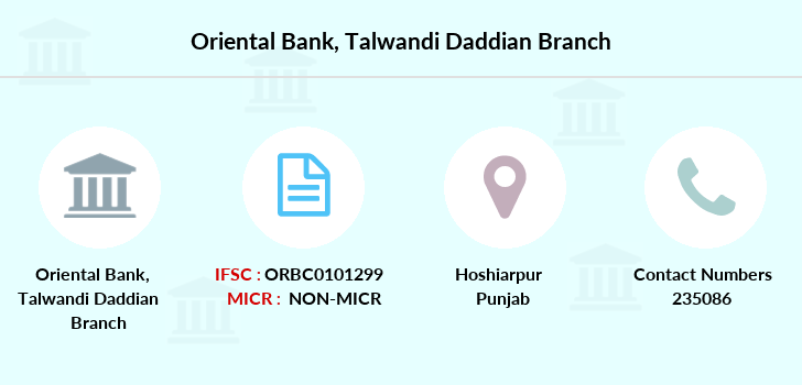 Oriental-bank-of-commerce Talwandi-daddian branch