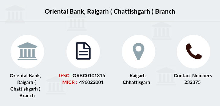 Oriental-bank-of-commerce Raigarh-chattishgarh branch