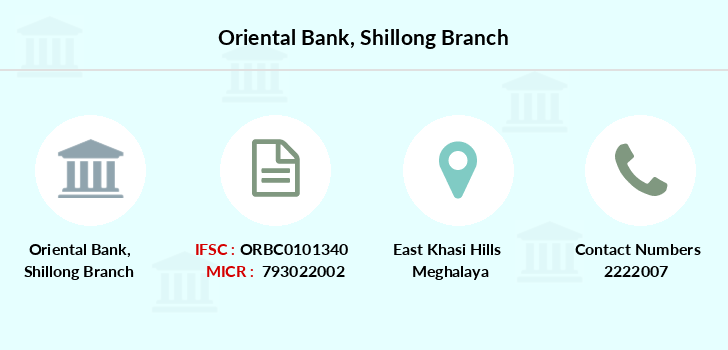 Oriental-bank-of-commerce Shillong branch