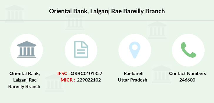Oriental-bank-of-commerce Lalganj-rae-bareilly branch