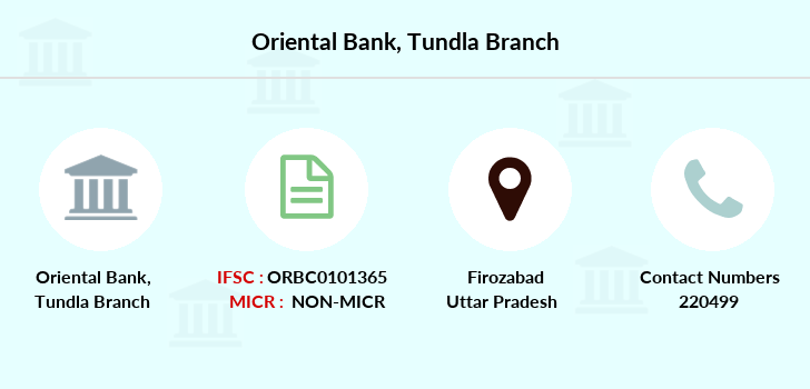Oriental-bank-of-commerce Tundla branch