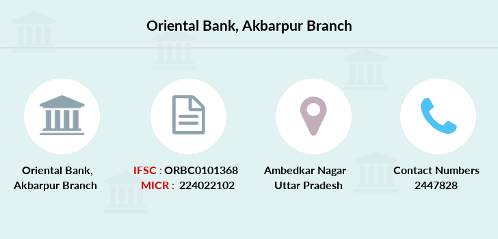 Oriental-bank-of-commerce Akbarpur branch