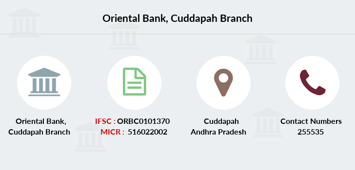 Oriental-bank-of-commerce Cuddapah branch