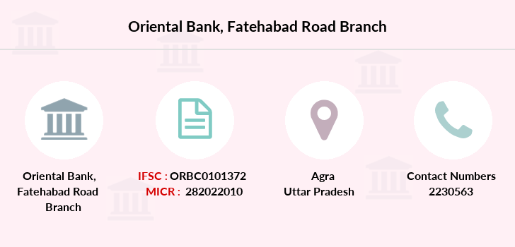 Oriental-bank-of-commerce Fatehabad-road branch