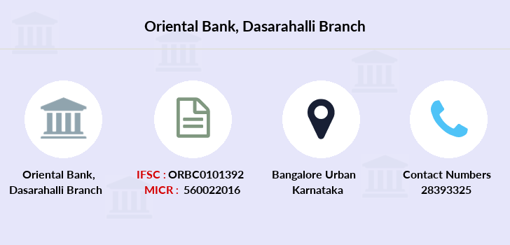 Oriental-bank-of-commerce Dasarahalli branch
