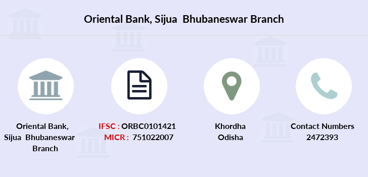 Oriental-bank-of-commerce Sijua-bhubaneswar branch