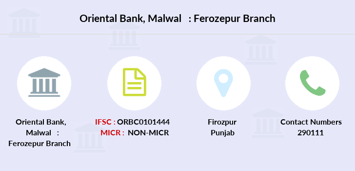 Oriental-bank-of-commerce Malwal-district-ferozepur branch