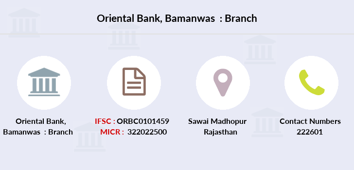Oriental-bank-of-commerce Bamanwas branch