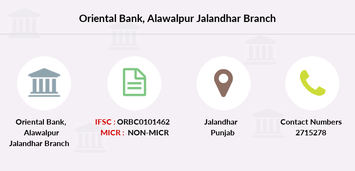 Oriental-bank-of-commerce Alawalpur-jalandhar branch