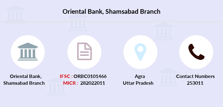 Oriental-bank-of-commerce Shamsabad branch